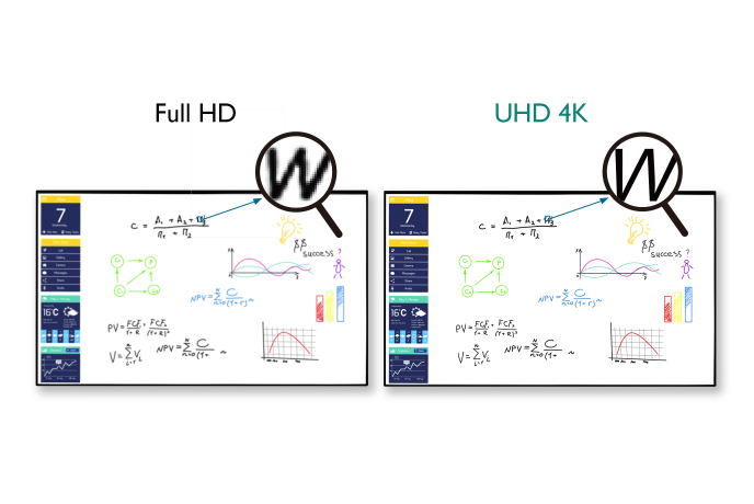 UHD 4K Ultra High Resolution for Superior Picture Quality